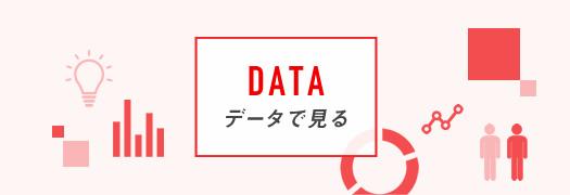 データで見る